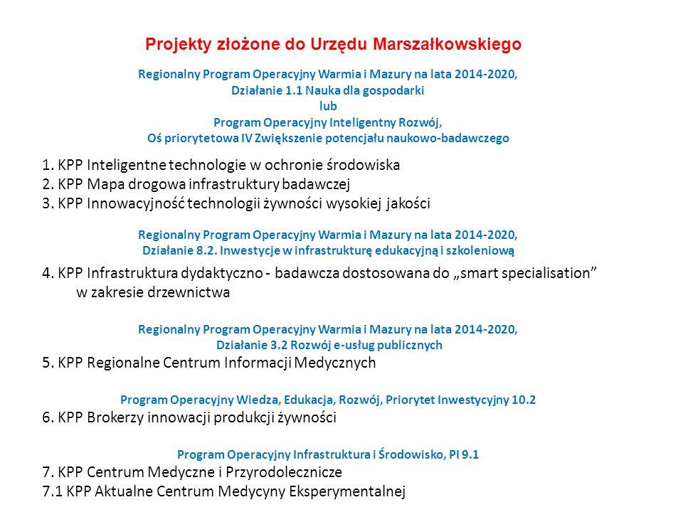 Regionalny Program Operacyjny Warmia i Mazury na lata 2014-2020, Działanie 1.1 Nauka dla gospodarki lub Program Operacyjny Inteligentny Rozwój, Oś priorytetowa IV Zwiększenie potencjału naukowo-badawczego 1.