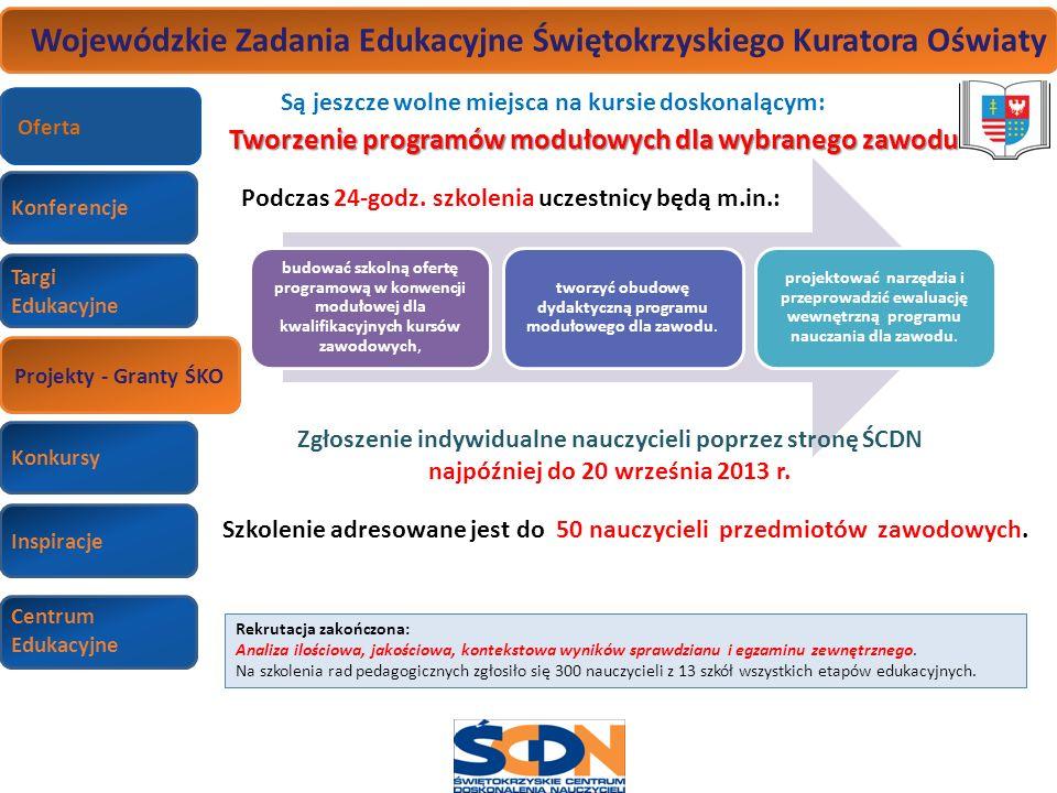 Projekty Konferencje Targi Edukacyjne Wizyty studyjne Konkursy Inspiracje Centrum Edukacyjne Wojewódzkie Zadania Edukacyjne Świętokrzyskiego Kuratora