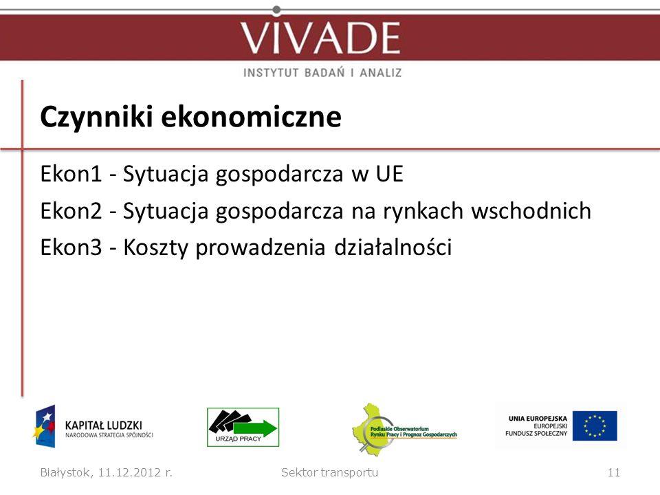 Czynniki ekonomiczne Ekon1 - Sytuacja gospodarcza w UE Ekon2 - Sytuacja gospodarcza na rynkach wschodnich Ekon3 - Koszty prowadzenia działalności Białystok, 11.12.2012 r.Sektor transportu11