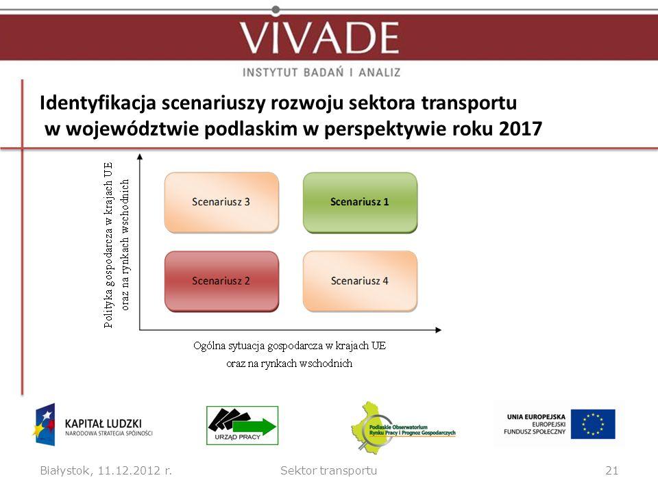 Identyfikacja scenariuszy rozwoju sektora transportu w województwie podlaskim w perspektywie roku 2017 Białystok, 11.12.2012 r.Sektor transportu21
