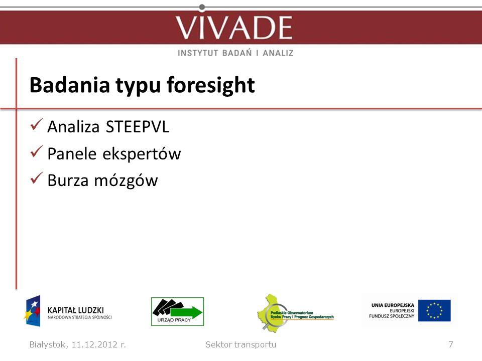 Etapy prac eksperckich w ramach analizy STEEPVL Białystok, 11.12.2012 r.Sektor transportu8 Etap I: Identyfikacja czynnników ETAP 2: Wybór trzech czynników kluczowych w każdej grupie czynników STEEPVL ETAP 3: Ocena siły wpływu czynników kluczowych na rozwój sektora transportu w 2017 roku ETAP 4: Ocena przewidywalności czynników kluczowych w perspektywie roku 2017
