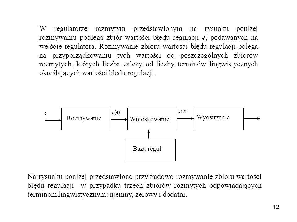 12 W regulatorze rozmytym przedstawionym na rysunku poniżej rozmywaniu podlega zbiór wartości błędu regulacji e, podawanych na wejście regulatora. Roz