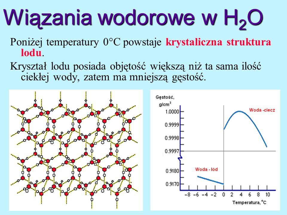 Poniżej temperatury 0 C powstaje krystaliczna struktura lodu. Kryształ lodu posiada objętość większą niż ta sama ilość ciekłej wody, zatem ma mniejszą