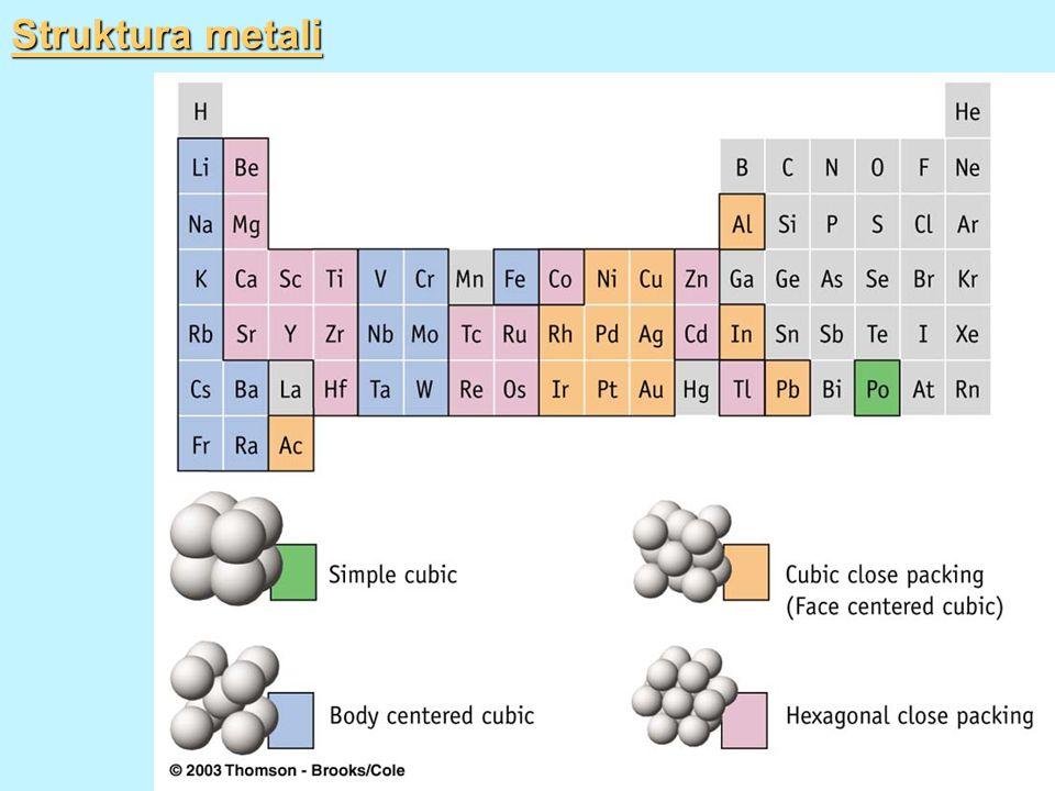 Struktura metali