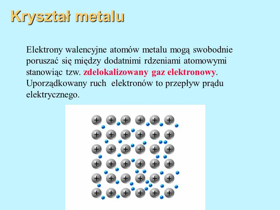 Kryształ metalu Elektrony walencyjne atomów metalu mogą swobodnie poruszać się między dodatnimi rdzeniami atomowymi stanowiąc tzw. zdelokalizowany gaz
