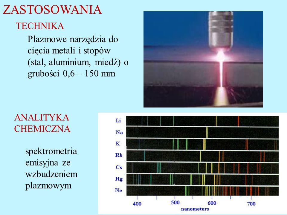 spektrometria emisyjna ze wzbudzeniem plazmowym Plazmowe narzędzia do cięcia metali i stopów (stal, aluminium, miedź) o grubości 0,6 – 150 mm ZASTOSOW