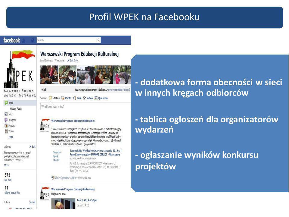 Profil WPEK na Facebooku - dodatkowa forma obecności w sieci w innych kręgach odbiorców - tablica ogłoszeń dla organizatorów wydarzeń - ogłaszanie wyników konkursu projektów