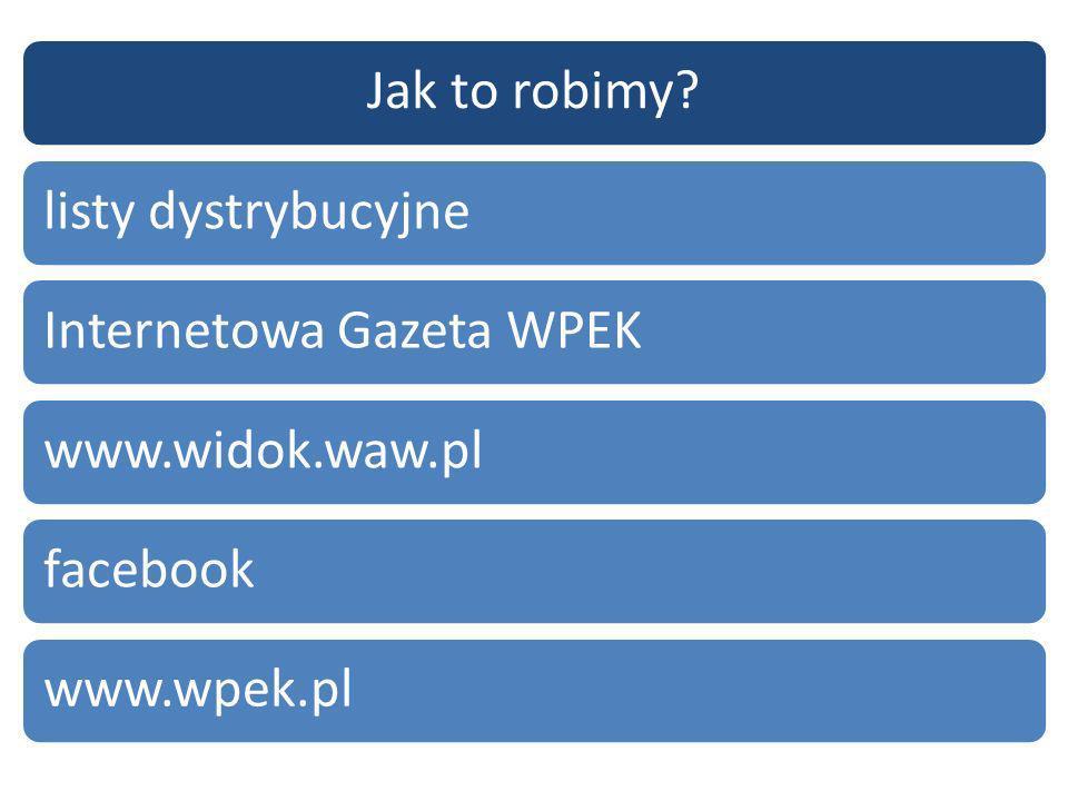 Jak to robimy?listy dystrybucyjneInternetowa Gazeta WPEKwww.widok.waw.plfacebookwww.wpek.pl