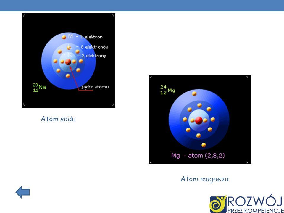 Atom sodu Atom magnezu