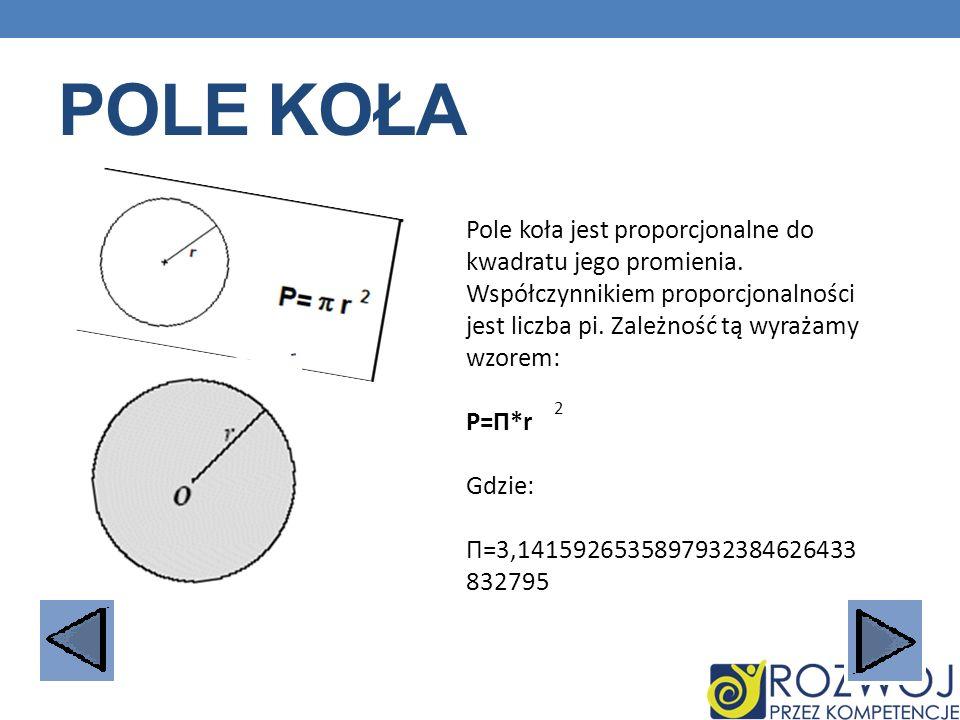 POLE KOŁA Pole koła jest proporcjonalne do kwadratu jego promienia. Współczynnikiem proporcjonalności jest liczba pi. Zależność tą wyrażamy wzorem: P=