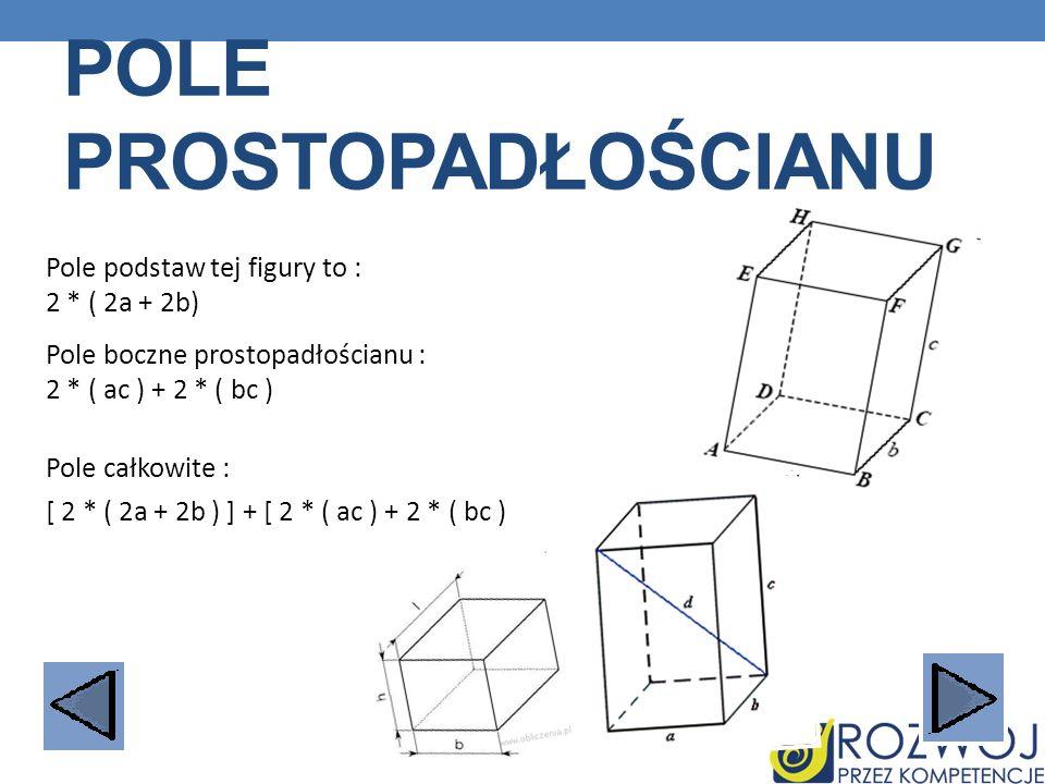 POLE PROSTOPADŁOŚCIANU Pole podstaw tej figury to : 2 * ( 2a + 2b) Pole boczne prostopadłościanu : 2 * ( ac ) + 2 * ( bc ) Pole całkowite : [ 2 * ( 2a