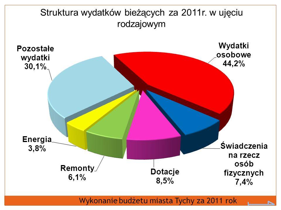 Struktura wydatków bieżących za 2011r.