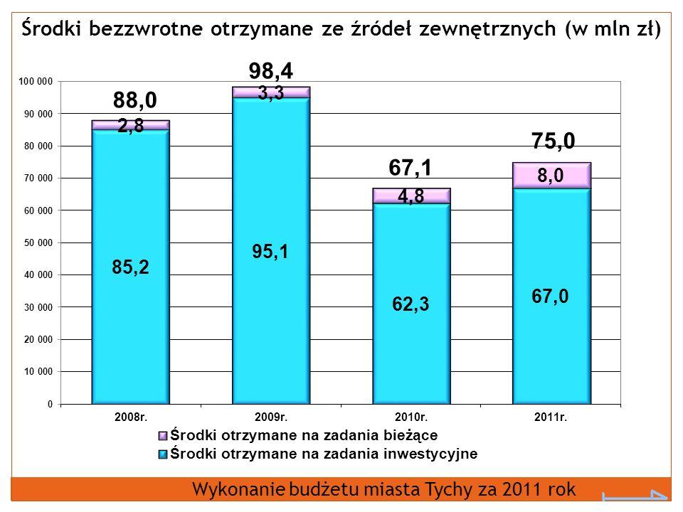 Środki bezzwrotne otrzymane ze źródeł zewnętrznych (w mln zł) Wykonanie budżetu miasta Tychy za 2011 rok