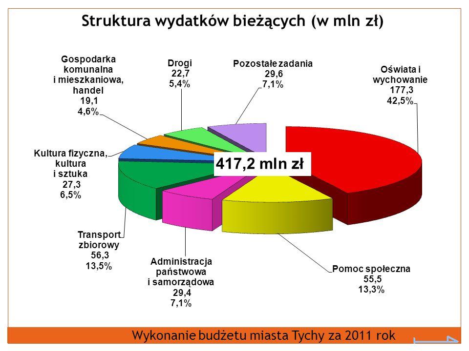 Struktura wydatków bieżących (w mln zł) Wykonanie budżetu miasta Tychy za 2011 rok