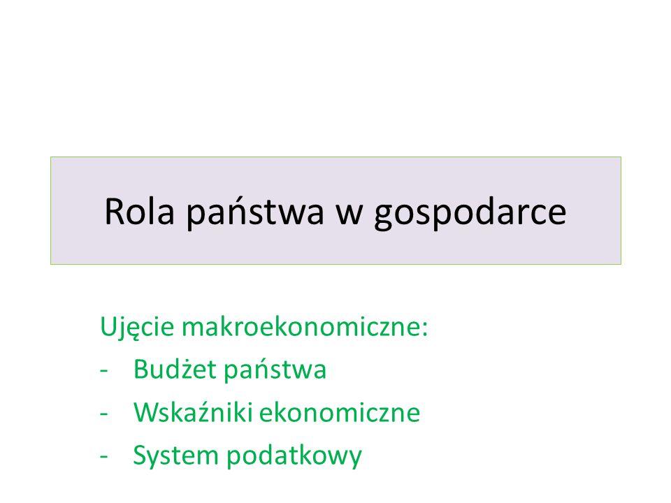 Rola państwa w gospodarce Ujęcie makroekonomiczne: -Budżet państwa -Wskaźniki ekonomiczne -System podatkowy