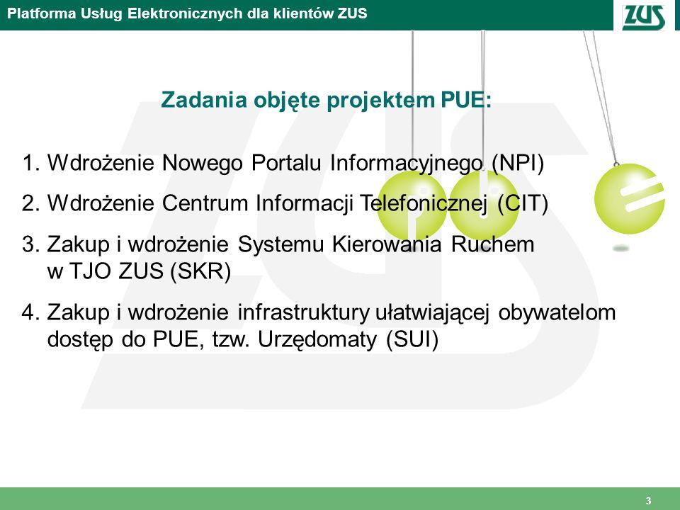 33 Platforma Usług Elektronicznych dla klientów ZUS Zadania objęte projektem PUE: 1.Wdrożenie Nowego Portalu Informacyjnego (NPI) 2.Wdrożenie Centrum