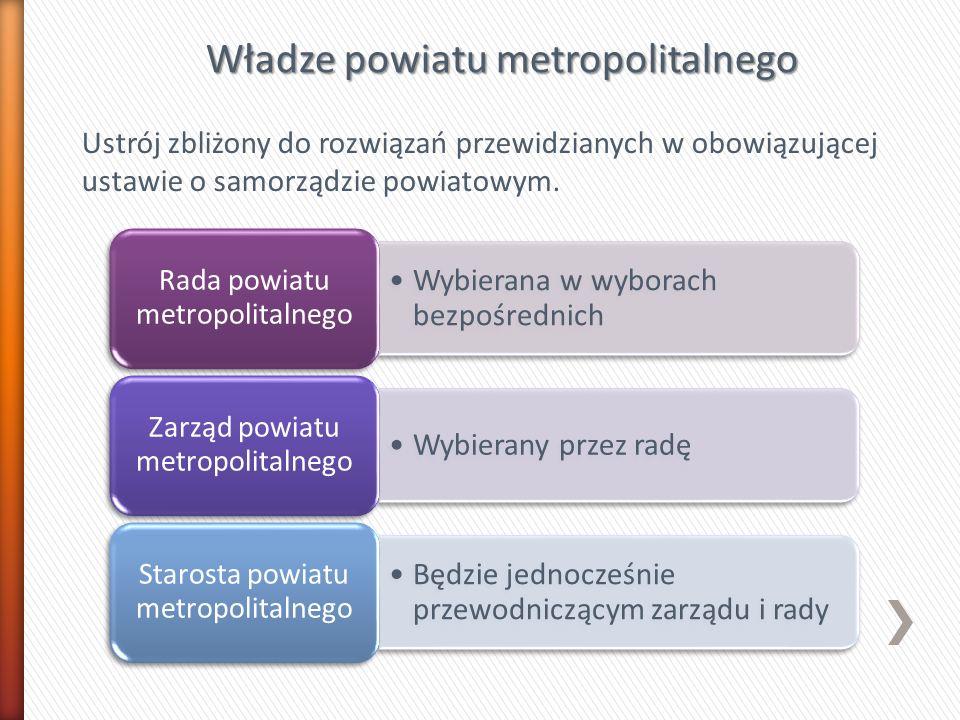 Władze powiatu metropolitalnego Ustrój zbliżony do rozwiązań przewidzianych w obowiązującej ustawie o samorządzie powiatowym. Wybierana w wyborach bez
