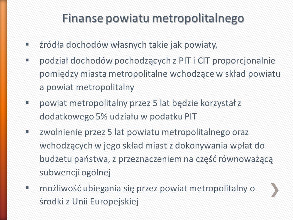 Finanse powiatu metropolitalnego źródła dochodów własnych takie jak powiaty, podział dochodów pochodzących z PIT i CIT proporcjonalnie pomiędzy miasta