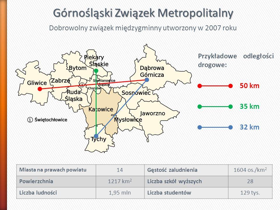 Górnośląski Związek Metropolitalny Dobrowolny związek międzygminny utworzony w 2007 roku Miasta na prawach powiatu 14Gęstość zaludnienia1604 os./km 2
