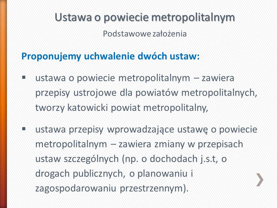 Ustawa o powiecie metropolitalnym Podstawowe założenia Proponujemy uchwalenie dwóch ustaw: ustawa o powiecie metropolitalnym – zawiera przepisy ustroj