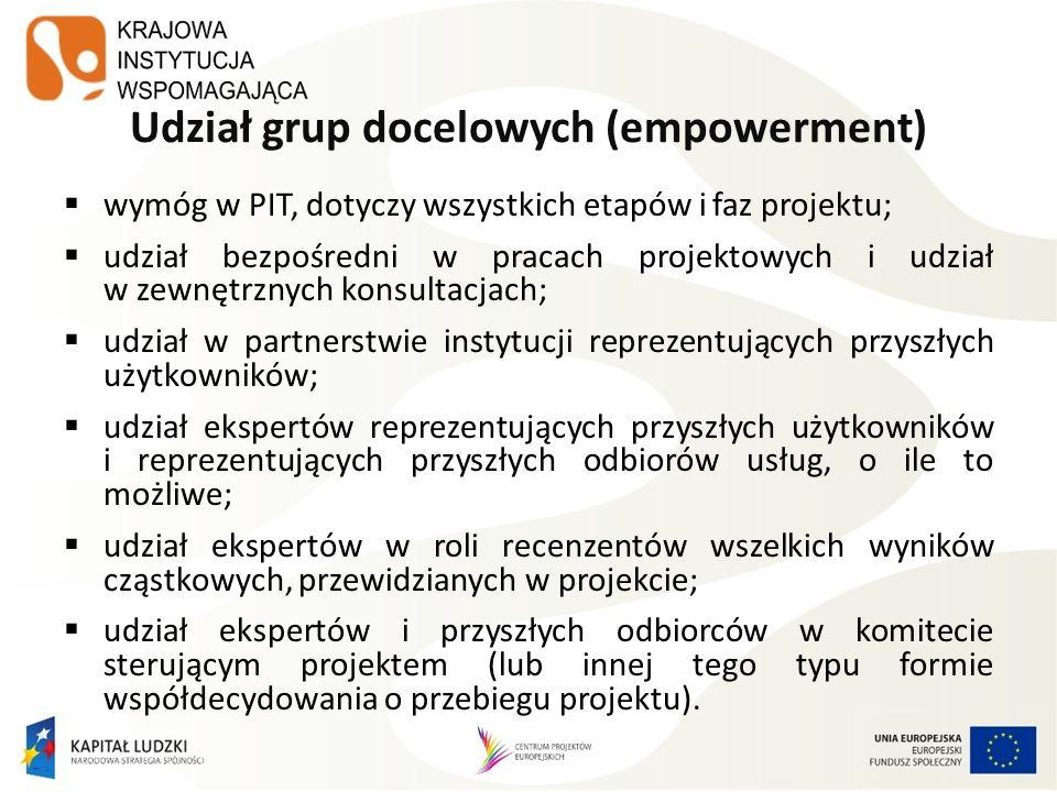 Udział grup docelowych (empowerment) wymóg w PIT, dotyczy wszystkich etapów i faz projektu; udział bezpośredni w pracach projektowych i udział w zewnę