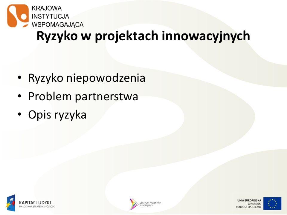 Ryzyko w projektach innowacyjnych Ryzyko niepowodzenia Problem partnerstwa Opis ryzyka