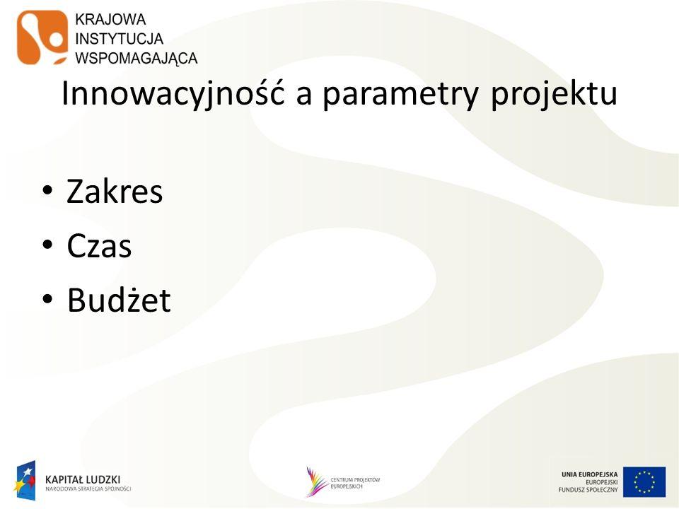 Innowacyjność a parametry projektu Zakres Czas Budżet