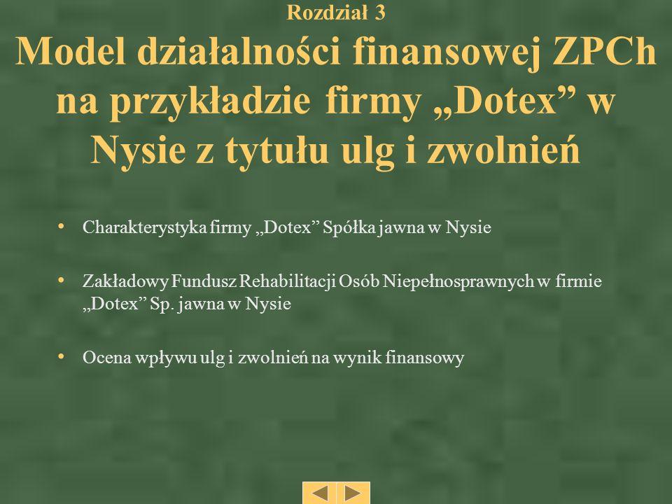 Rozdział 3 Model działalności finansowej ZPCh na przykładzie firmy Dotex w Nysie z tytułu ulg i zwolnień Charakterystyka firmy Dotex Spółka jawna w Nysie Zakładowy Fundusz Rehabilitacji Osób Niepełnosprawnych w firmie Dotex Sp.