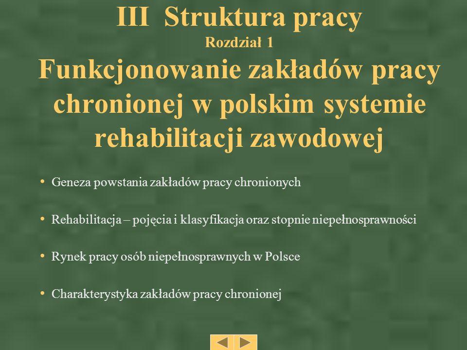 III Struktura pracy Rozdział 1 Funkcjonowanie zakładów pracy chronionej w polskim systemie rehabilitacji zawodowej Geneza powstania zakładów pracy chronionych Rehabilitacja – pojęcia i klasyfikacja oraz stopnie niepełnosprawności Rynek pracy osób niepełnosprawnych w Polsce Charakterystyka zakładów pracy chronionej