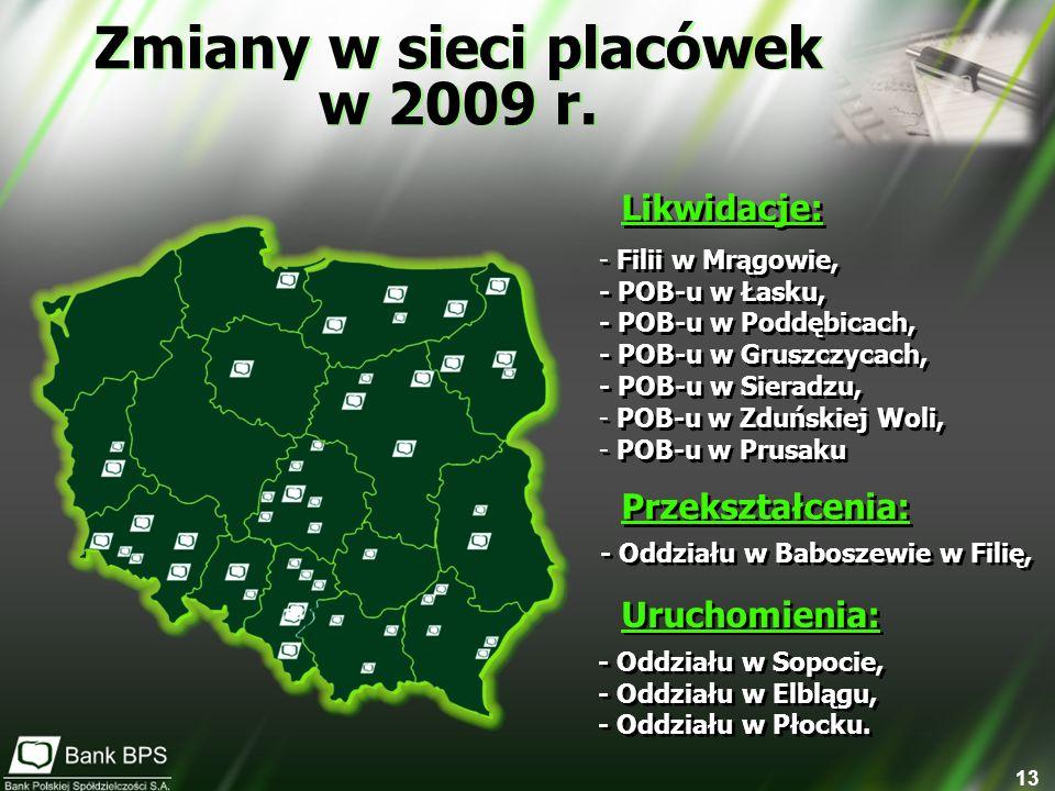 13 Zmiany w sieci placówek w 2009 r. Zmiany w sieci placówek w 2009 r. Likwidacje: Przekształcenia: Uruchomienia: - Filii w Mrągowie, - POB-u w Łasku,