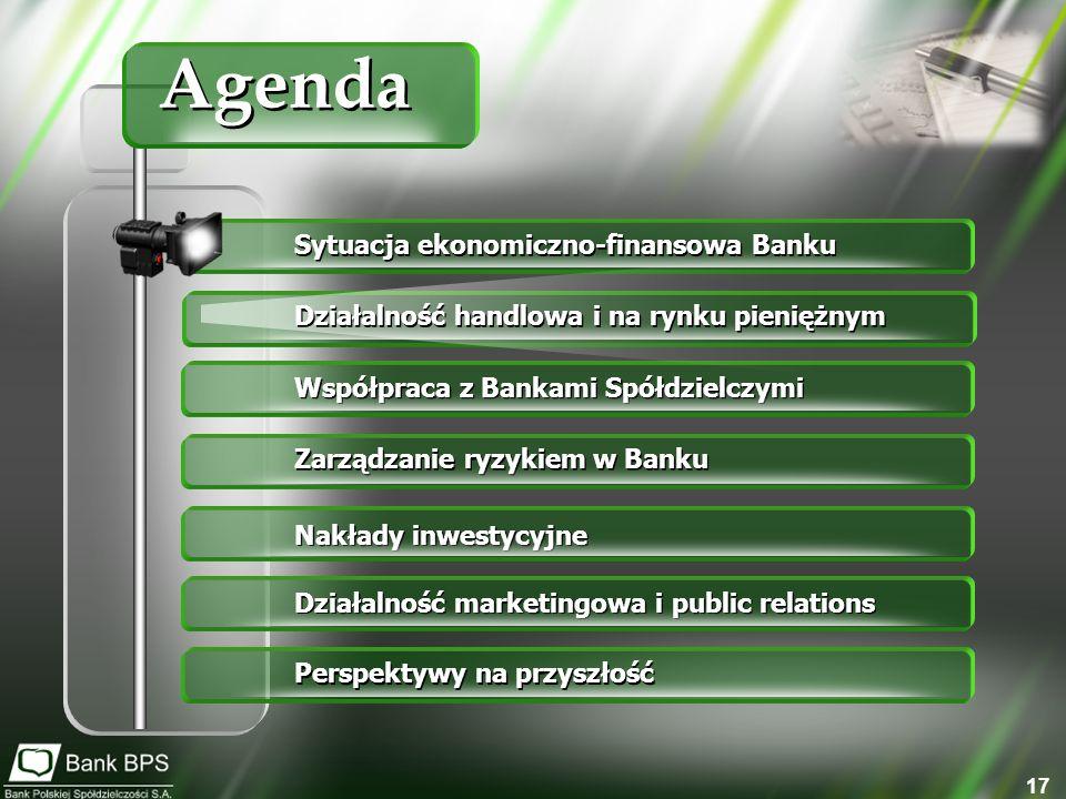 17 Zarządzanie ryzykiem w Banku Współpraca z Bankami Spółdzielczymi Nakłady inwestycyjne Działalność marketingowa i public relations Perspektywy na przyszłość Sytuacja ekonomiczno-finansowa Banku Działalność handlowa i na rynku pieniężnym Agenda