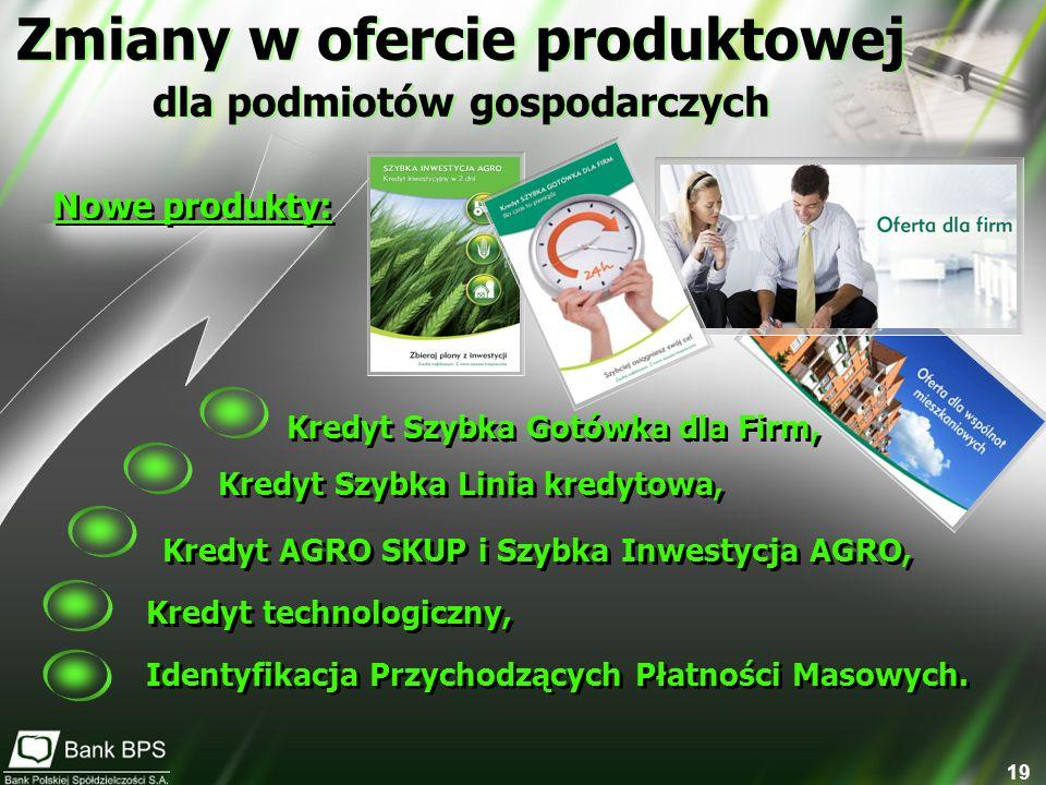 19 Nowe produkty: Zmiany w ofercie produktowej dla podmiotów gospodarczych Zmiany w ofercie produktowej dla podmiotów gospodarczych Kredyt Szybka Gotó