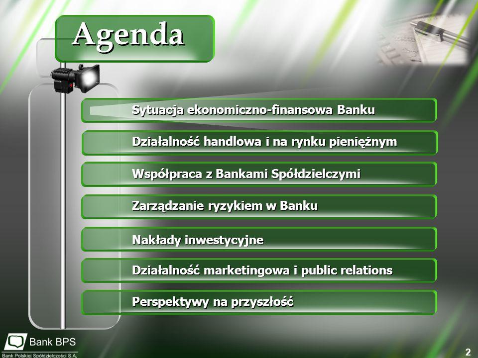 2 Działalność handlowa i na rynku pieniężnym Zarządzanie ryzykiem w Banku Współpraca z Bankami Spółdzielczymi Nakłady inwestycyjne Działalność marketingowa i public relations Perspektywy na przyszłość Agenda Sytuacja ekonomiczno-finansowa Banku