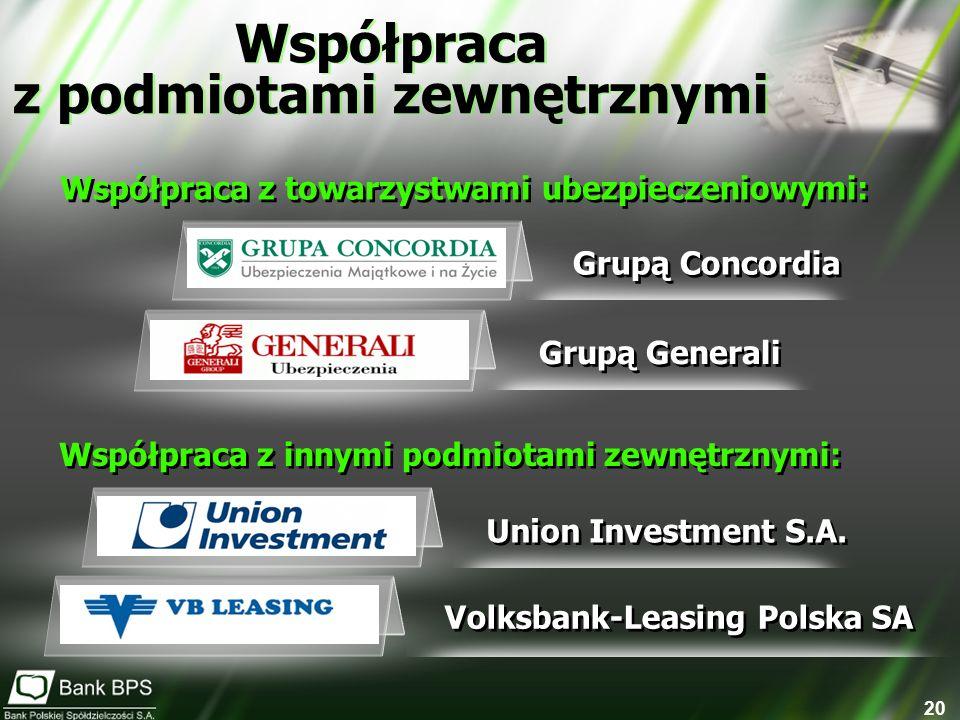 20 Współpraca z podmiotami zewnętrznymi Współpraca z podmiotami zewnętrznymi Współpraca z towarzystwami ubezpieczeniowymi: Współpraca z innymi podmiotami zewnętrznymi: Grupą Generali Union Investment S.A.