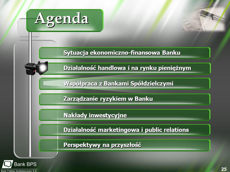 25 Zarządzanie ryzykiem w Banku Nakłady inwestycyjne Działalność marketingowa i public relations Perspektywy na przyszłość Sytuacja ekonomiczno-finans