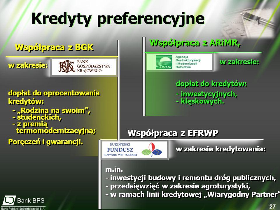 27 Kredyty preferencyjne Współpraca z ARiMR, Współpraca z BGK Współpraca z EFRWP dopłat do kredytów: - inwestycyjnych, - klęskowych. dopłat do kredytó