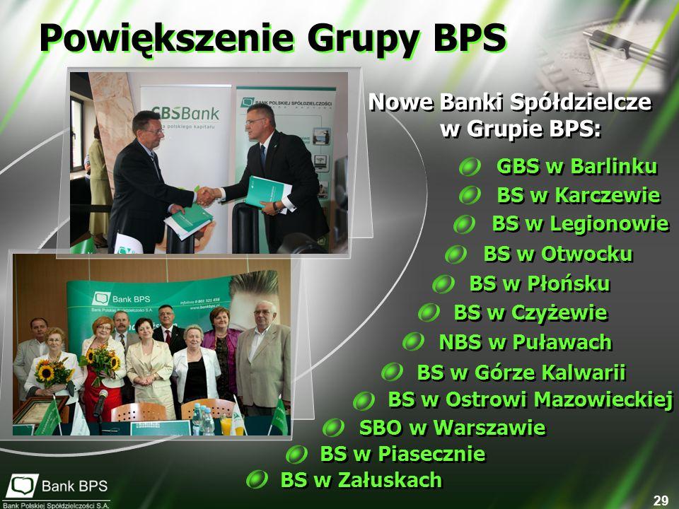 29 Powiększenie Grupy BPS Nowe Banki Spółdzielcze w Grupie BPS: Nowe Banki Spółdzielcze w Grupie BPS: BS w Karczewie BS w Legionowie BS w Otwocku BS w Płońsku BS w Czyżewie BS w Górze Kalwarii BS w Ostrowi Mazowieckiej SBO w Warszawie BS w Piasecznie BS w Załuskach NBS w Puławach GBS w Barlinku