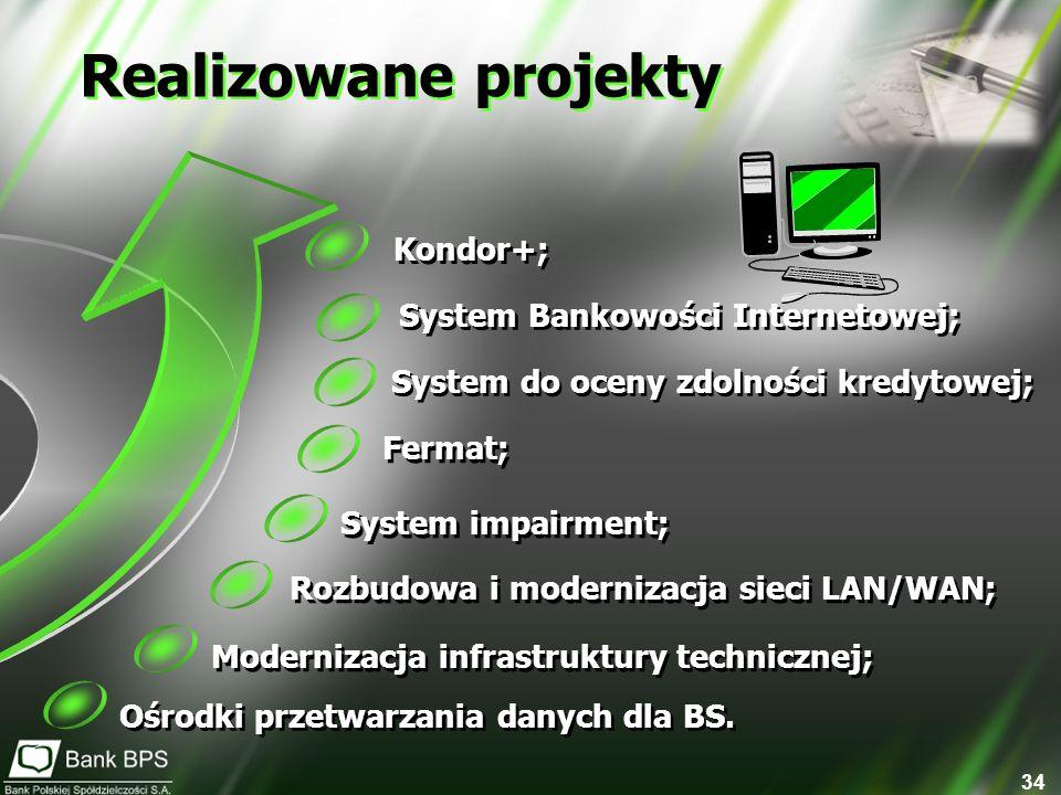 34 Kondor+; Fermat; System Bankowości Internetowej; System do oceny zdolności kredytowej; System impairment; Rozbudowa i modernizacja sieci LAN/WAN; Modernizacja infrastruktury technicznej; Ośrodki przetwarzania danych dla BS.