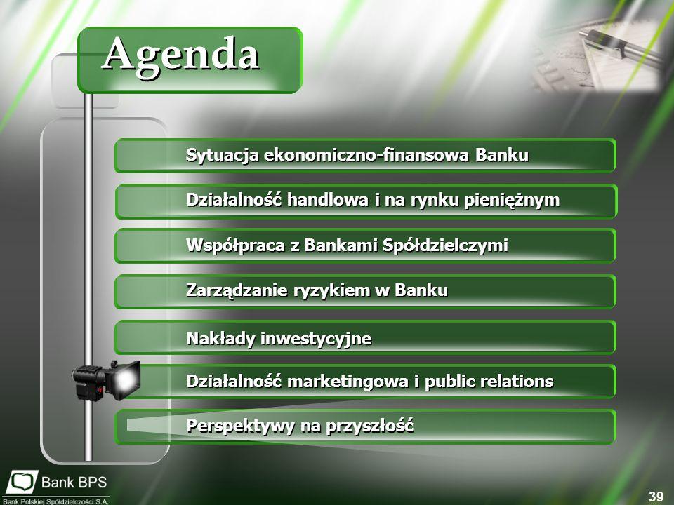 39 Sytuacja ekonomiczno-finansowa Banku Działalność handlowa i na rynku pieniężnym Współpraca z Bankami Spółdzielczymi Zarządzanie ryzykiem w Banku Nakłady inwestycyjne Działalność marketingowa i public relations Perspektywy na przyszłość Agenda