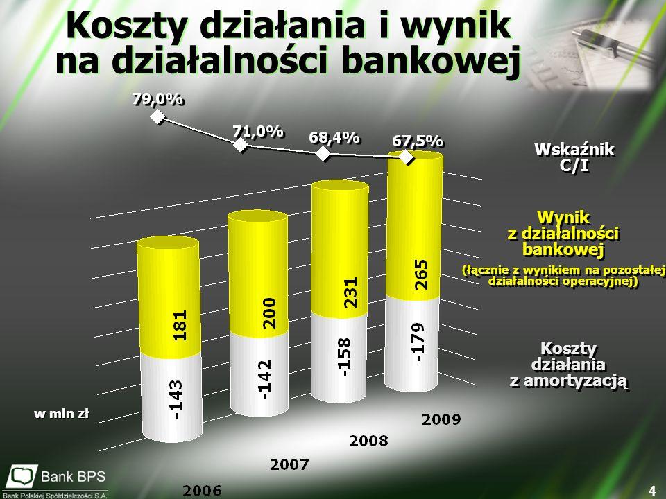 4 w mln zł Wynik z działalności bankowej ( łącznie z wynikiem na pozostałej działalności operacyjnej) Wynik z działalności bankowej ( łącznie z wyniki