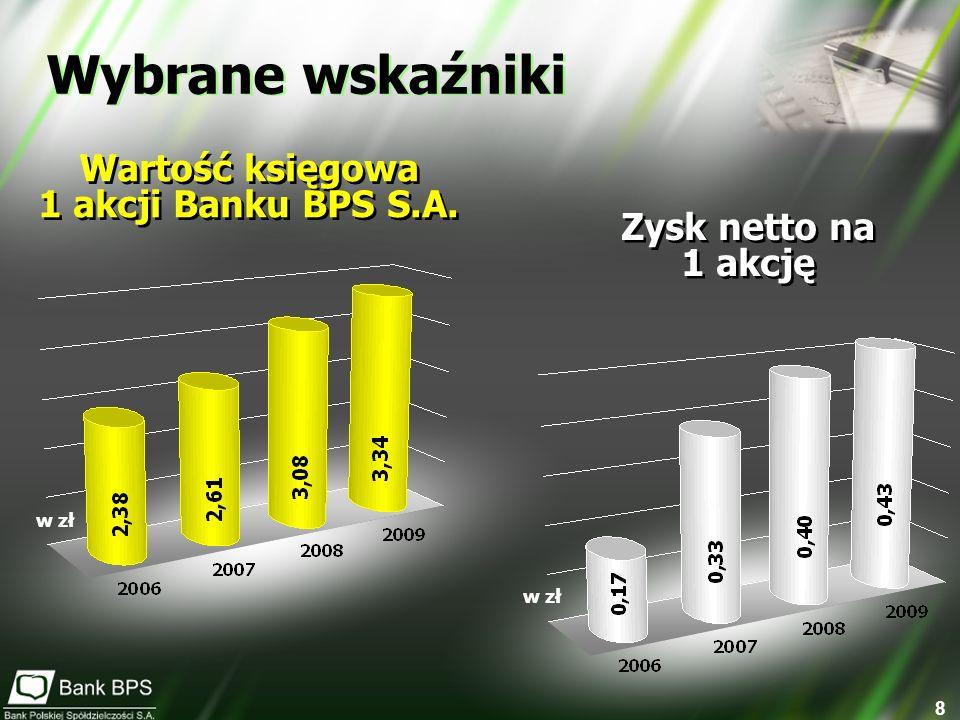8 Zysk netto na 1 akcję Zysk netto na 1 akcję Wartość księgowa 1 akcji Banku BPS S.A. Wybrane wskaźniki w zł
