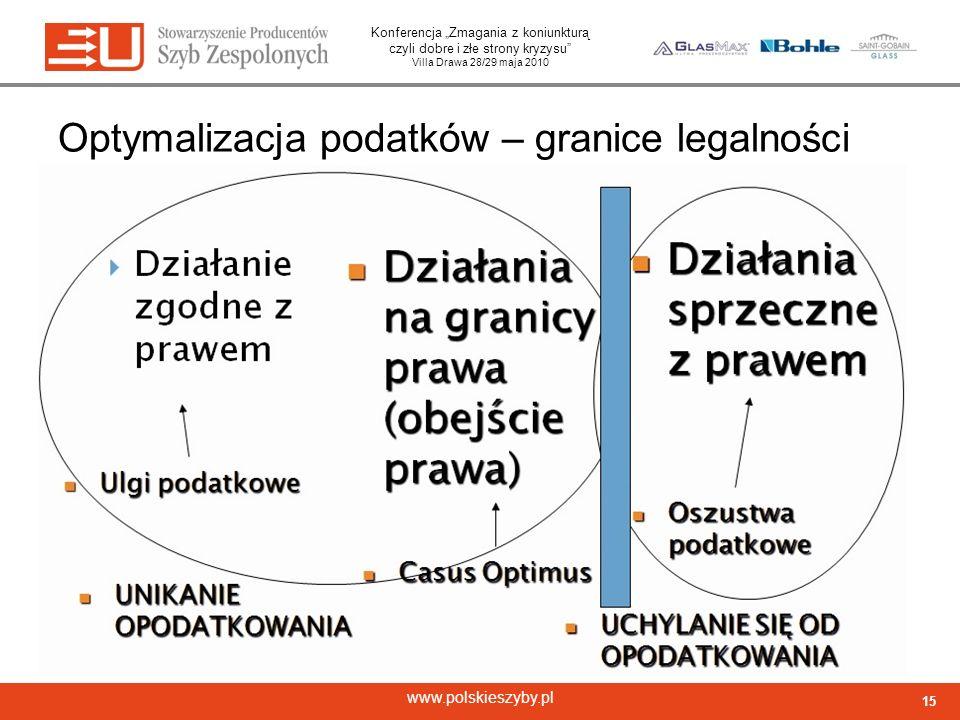 Konferencja Zmagania z koniunkturą czyli dobre i złe strony kryzysu Villa Drawa 28/29 maja 2010 www.polskieszyby.pl Optymalizacja podatków – granice l