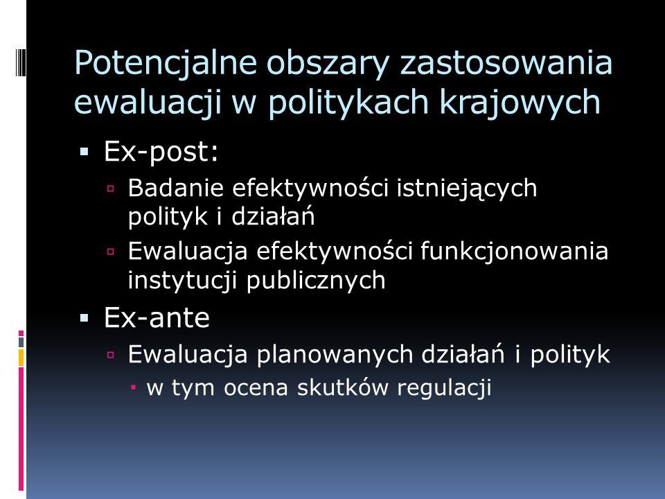 Potencjalne obszary zastosowania ewaluacji w politykach krajowych Ex-post: Badanie efektywności istniejących polityk i działań Ewaluacja efektywności funkcjonowania instytucji publicznych Ex-ante Ewaluacja planowanych działań i polityk w tym ocena skutków regulacji