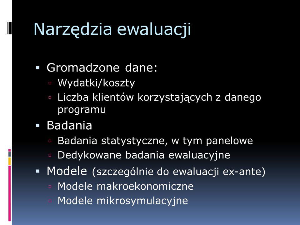 Narzędzia ewaluacji Gromadzone dane: Wydatki/koszty Liczba klientów korzystających z danego programu Badania Badania statystyczne, w tym panelowe Dedykowane badania ewaluacyjne Modele (szczególnie do ewaluacji ex-ante) Modele makroekonomiczne Modele mikrosymulacyjne