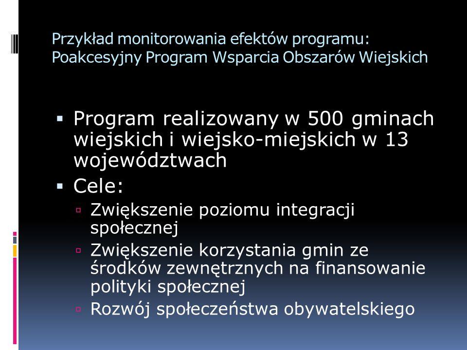 Przykład monitorowania efektów programu: Poakcesyjny Program Wsparcia Obszarów Wiejskich Program realizowany w 500 gminach wiejskich i wiejsko-miejskich w 13 województwach Cele: Zwiększenie poziomu integracji społecznej Zwiększenie korzystania gmin ze środków zewnętrznych na finansowanie polityki społecznej Rozwój społeczeństwa obywatelskiego