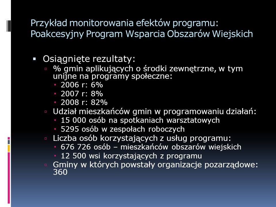 Przykład monitorowania efektów programu: Poakcesyjny Program Wsparcia Obszarów Wiejskich Osiągnięte rezultaty: % gmin aplikujących o środki zewnętrzne, w tym unijne na programy społeczne: 2006 r: 6% 2007 r: 8% 2008 r: 82% Udział mieszkańców gmin w programowaniu działań: 15 000 osób na spotkaniach warsztatowych 5295 osób w zespołach roboczych Liczba osób korzystających z usług programu: 676 726 osób – mieszkańców obszarów wiejskich 12 500 wsi korzystających z programu Gminy w których powstały organizacje pozarządowe: 360