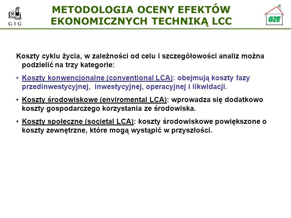 METODOLOGIA OCENY EFEKTÓW EKONOMICZNYCH TECHNIKĄ LCC Koszty cyklu życia, w zależności od celu i szczegółowości analiz można podzielić na trzy kategori