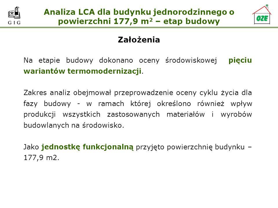 Analiza LCA dla budynku jednorodzinnego o powierzchni 177,9 m 2 – etap budowy Założenia Na etapie budowy dokonano oceny środowiskowej pięciu wariantów