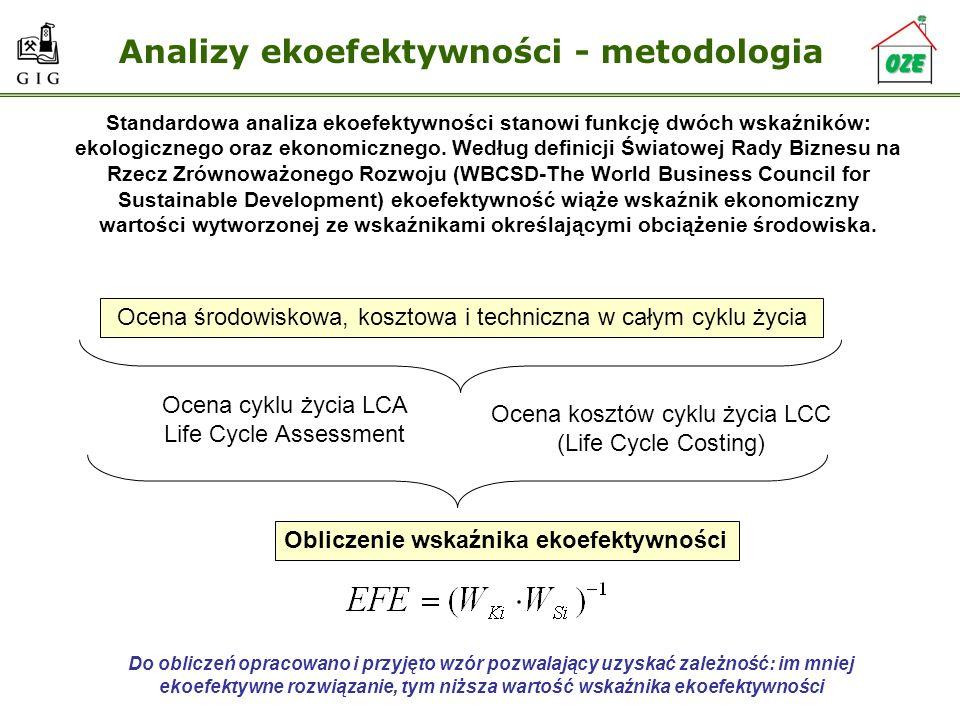 Analizy ekoefektywności - metodologia Ocena środowiskowa, kosztowa i techniczna w całym cyklu życia Obliczenie wskaźnika ekoefektywności Ocena cyklu ż