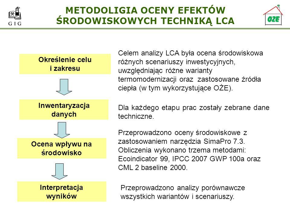 Analizy LCA, LCC i UNIDO w całym cyklu życia budynku wielorodzinnego dla 6-ciu scenariuszy sześciu wariantów termomodernizacji budynku uzupełniającego źródła energii wykorzystującego OŹE: kolektory słoneczne Przeprowadzono ocenę ekologiczną i ekonomiczną dla rożnych scenariuszy powiązań: Wyniki analiz w fazie budowy uwzględniają stosowaną termomodernizację i instalację źródeł ciepła (w tym wykorzystujących OŹE), natomiast w fazie użytkowania uwzględniają energię na ogrzewanie oraz przygotowanie c.w.u.